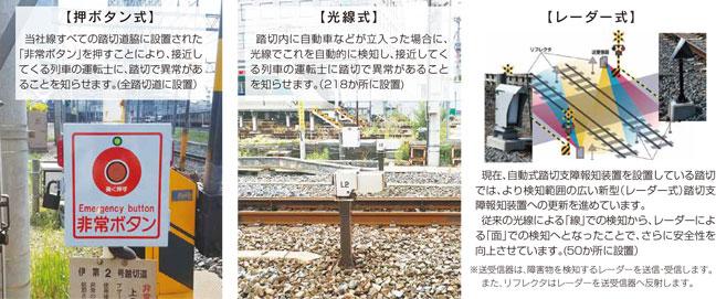 お客様の安全のために|2019年 安全報告書|東武鉄道