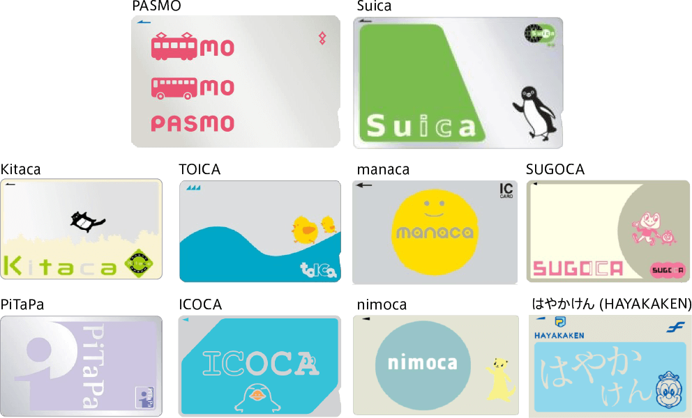 Transportation IC cards